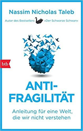Anti-Fragilität